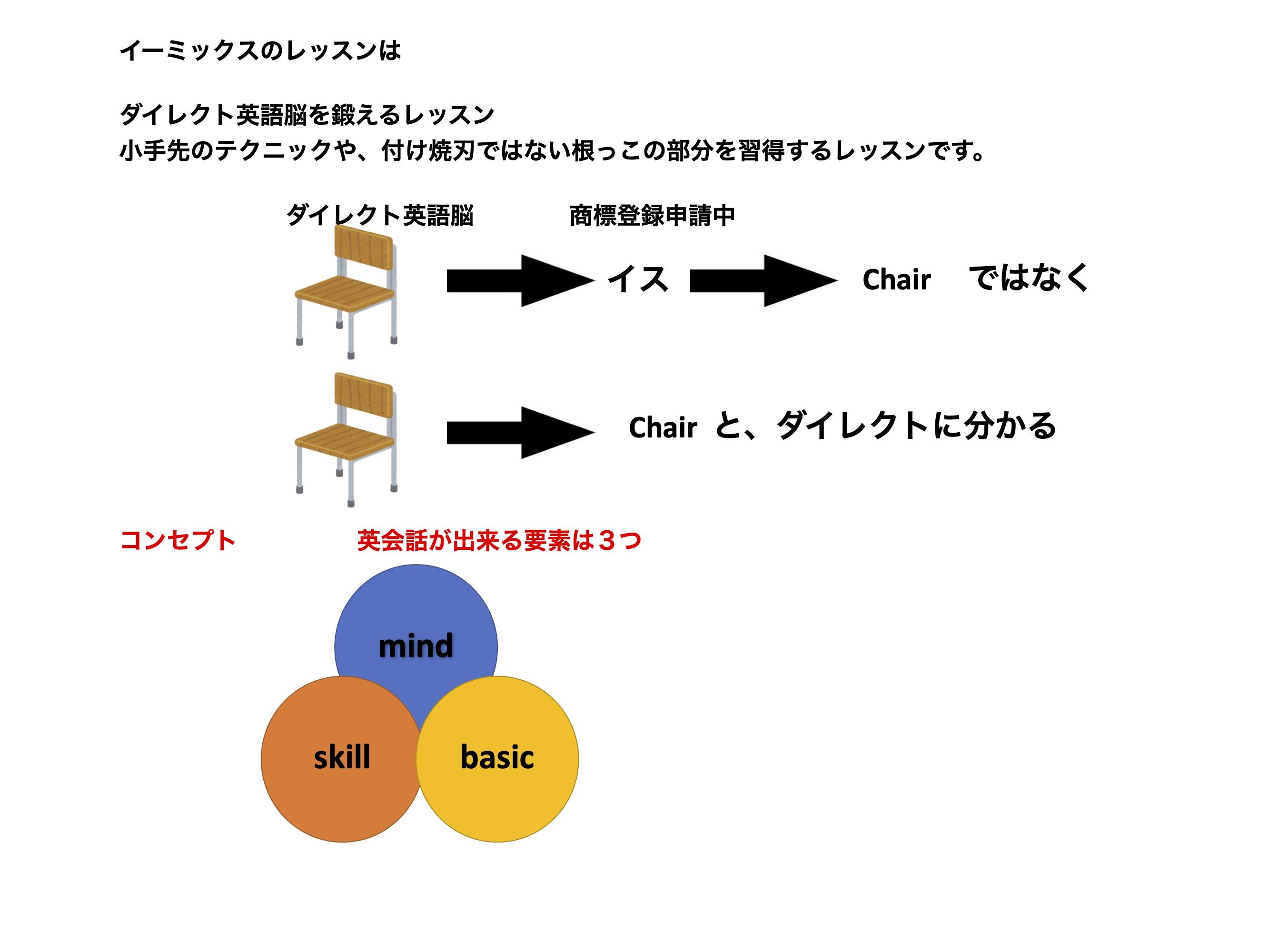 Third slide